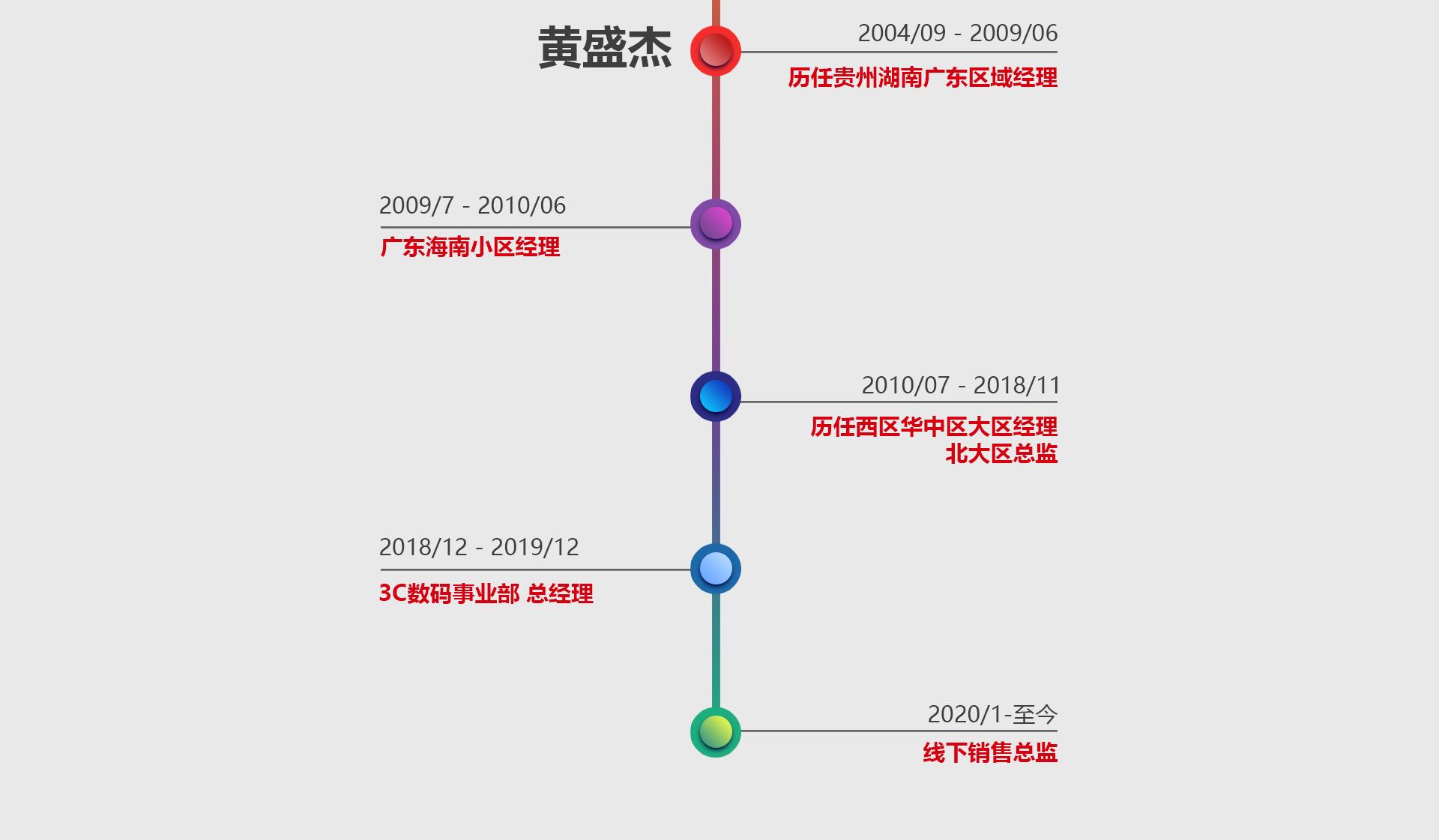 04-招贤纳士-5_05.jpg